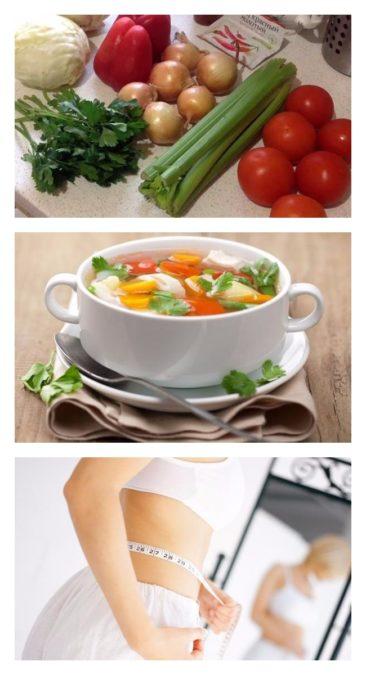 Диеты На Боннском Супе. Боннский суп — диета, меню на неделю и рецепт приготовления. Два варианта суповой диеты