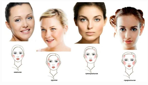 Пример возрастного макияжа, который легко повторить.