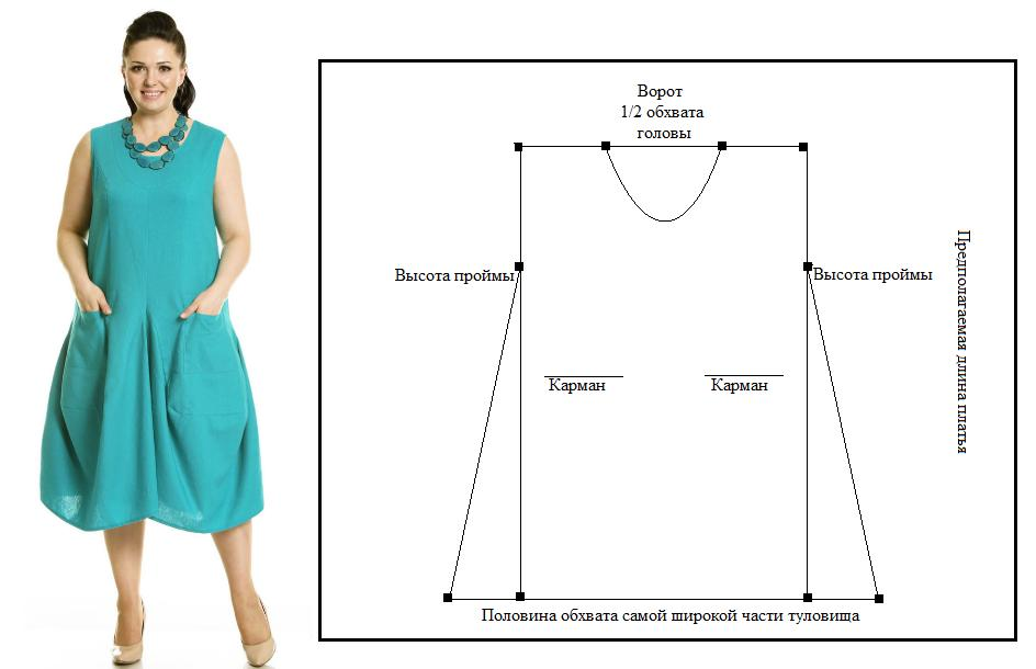 Выкройки летних платьев для девушек приятной полноты